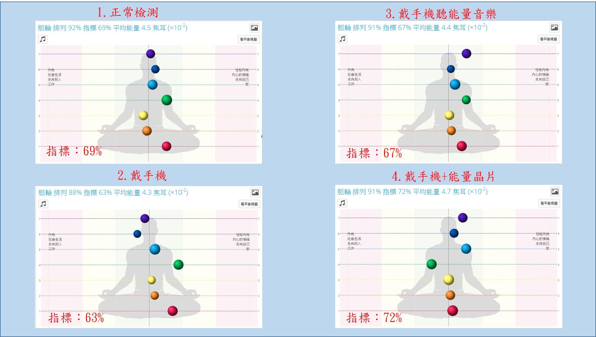 http://taiwancom.tw/biochip/biowell-14.jpg