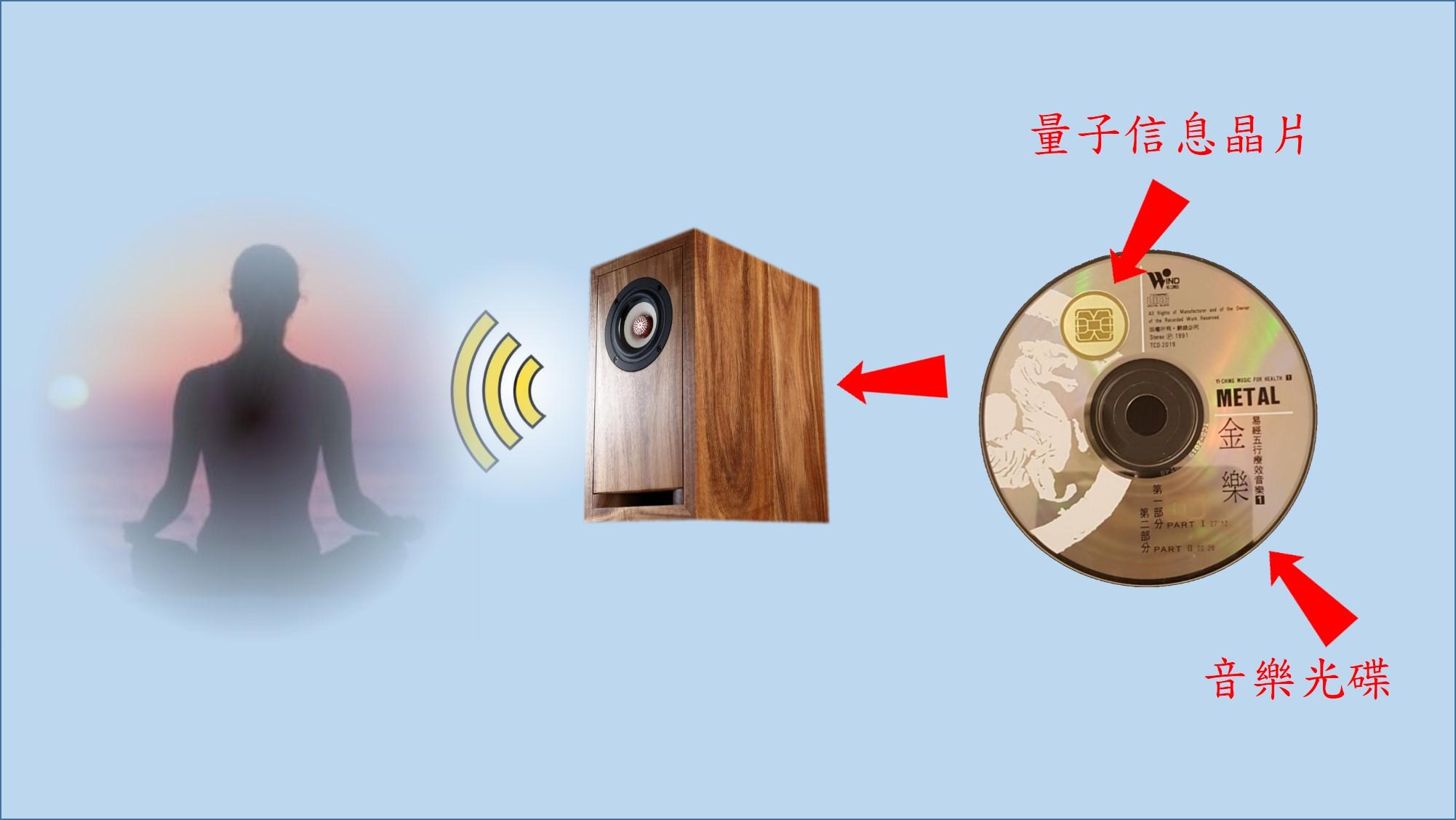 http://taiwancom.tw/biochip/biowell-20.jpg