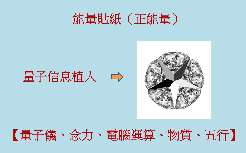 http://taiwancom.tw/biochip/enp-img/enp000.jpg