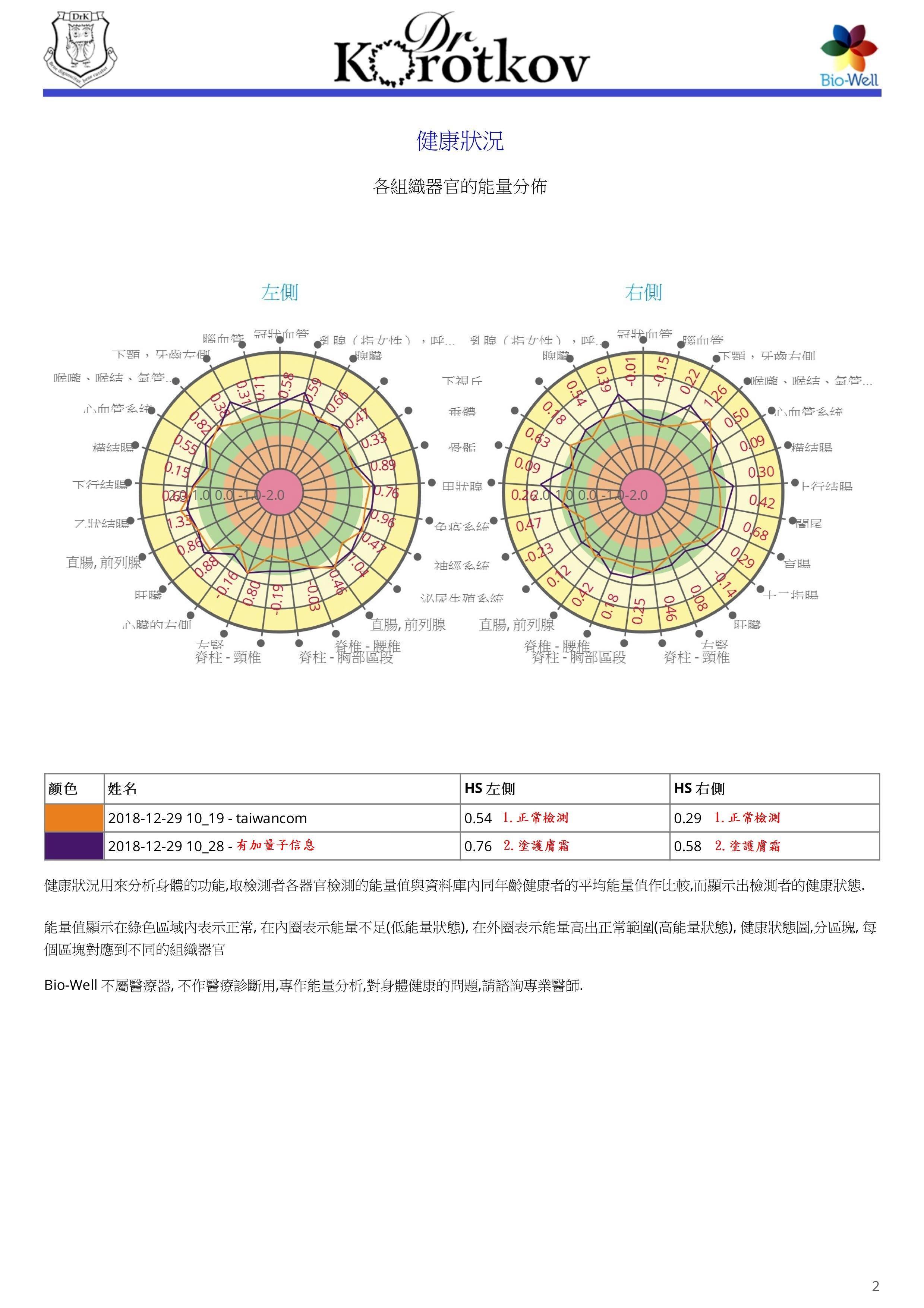 http://taiwancom.tw/images/bio-6-4.jpg