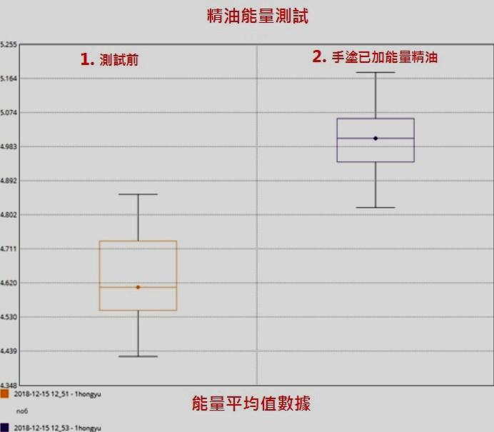 http://taiwancom.tw/images/oil-b2.jpg